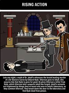 17 Best Images About The Strange Case Of Dr Jekyll And Mr