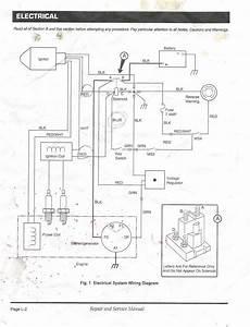 Workhorse St480 Gas Ezgo Wiring Diagram