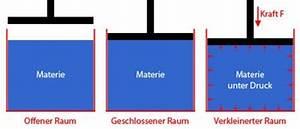 Dichte Von Luft Berechnen : druckkr fte druck druckkraft fl che und schweredruck ~ Themetempest.com Abrechnung