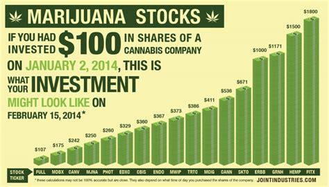 marijuana stocks turning   investment     cannabist