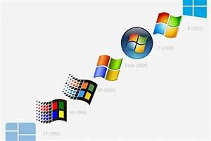 Microsoft Windows a été lancé il y a 30 ans aujourd'hui