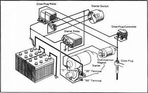 1hdtglow Plug Wiring Diagram