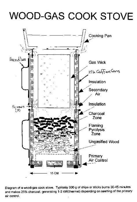 wooden woodgas stove plans  plans
