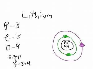 Diagram  Oxygen Bohr Model Diagram