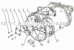 Truck Parts Transmission  Truck Parts Transmission Manufacturers In Lulusoso Com