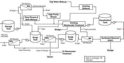 home system design inc 28 images irrigation system