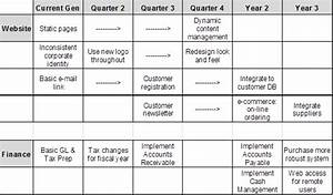 visular the value of multi generation planning for With multi generational project plan template