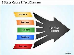 0620 Strategy Presentation Examples Cause Effect Diagram