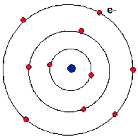Atom Diagram Bohr Gallery - How To Guide And Refrence
