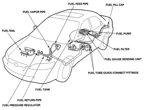 99 Honda Accord Fuel Filter Location 99 honda accord fuel filter location diagrams catalogue
