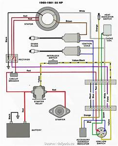 25 Hp Yamaha Outboard Wiring Diagram Wiring Diagram Productive Productive Zaafran It