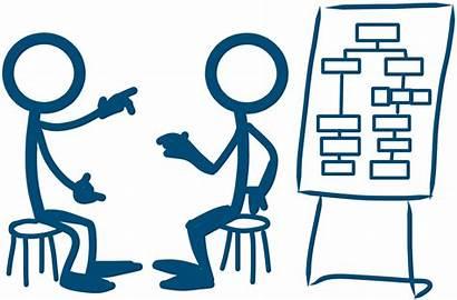 Stickman Meeting Solutions Prioritizing Portfolio