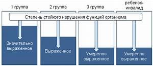 Гипертония 2 стадии 3 степени риск 4 лечение