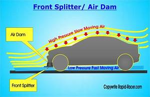 Front Splitter   Air Dam Diagram