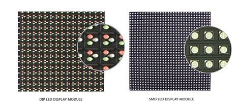 Introduction For Led Display Module Composition And