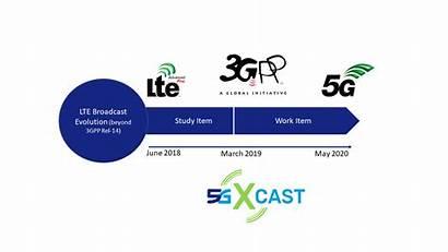 5g Lte 3gpp Broadcast Based Xcast Terrestrial