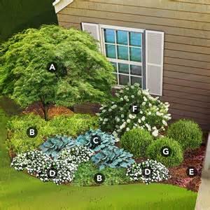Zone 6 Garden Plans
