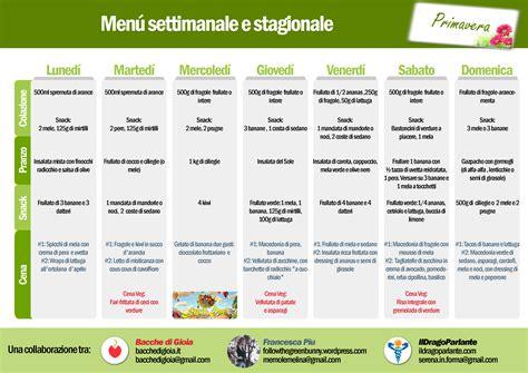 piano alimentare 187 schema alimentare settimanale