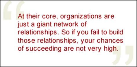 Best Quotes On Business Relationships