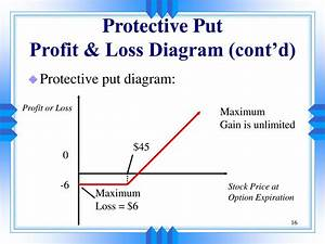 Ppt - Risk Management Using Index Options And Futures Powerpoint Presentation