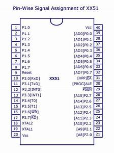Pin Description Of 8051 Microcontroller