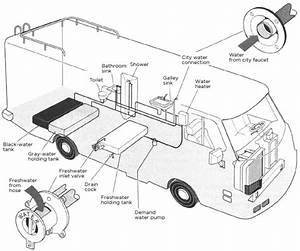 Wiring Diagram For Recreational Vehicles