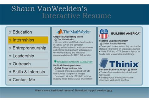 Interactive Resumes Websites by Interactive Resume Sanjran Web Fc2