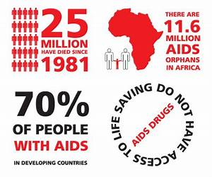 Facts About HIV | The Michigan Chronicle