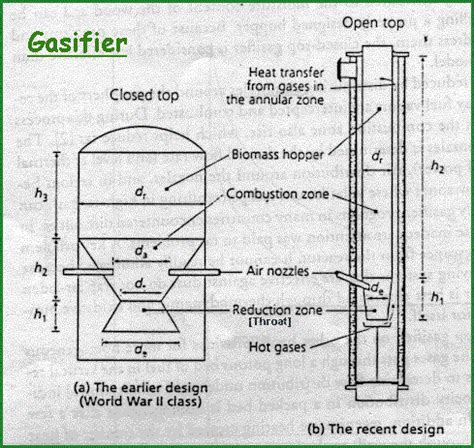 learn  woodworking project guide    wood gasifier stove work