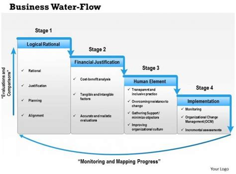 business water flow waterfall diagram powerpoint