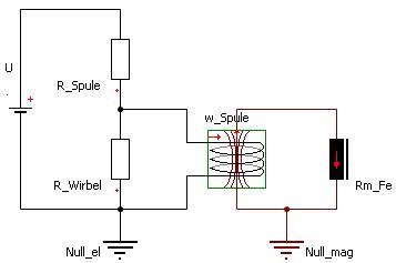 software simx nadelantrieb aktordynamik wirbelstrom