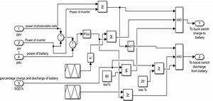 Logical Coordination Circuit Among  Pv  Battery  And