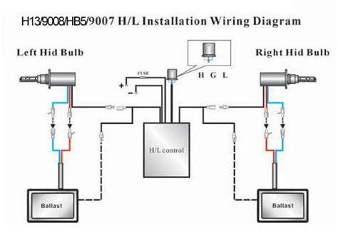hid kit bi xenon 9003 9004 9007 h4 h13 high low beam telescopic xenon hid xentec ebay