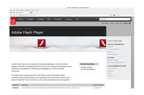 adobe flash player ipad 3 download