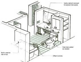 design a bathroom floor plan handicap accessibllity