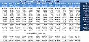 financial projection templates in excel exceltemple With project forecasting template