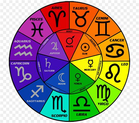 cancer zodiac color cancer zodiac color each sign its own hues and color the