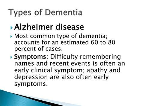 Unit 40 Dementia Care Powerpoint Presentation