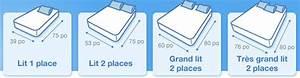 Dimension Matelas 1 Place : choisir la taille de son matelas quel ~ Teatrodelosmanantiales.com Idées de Décoration