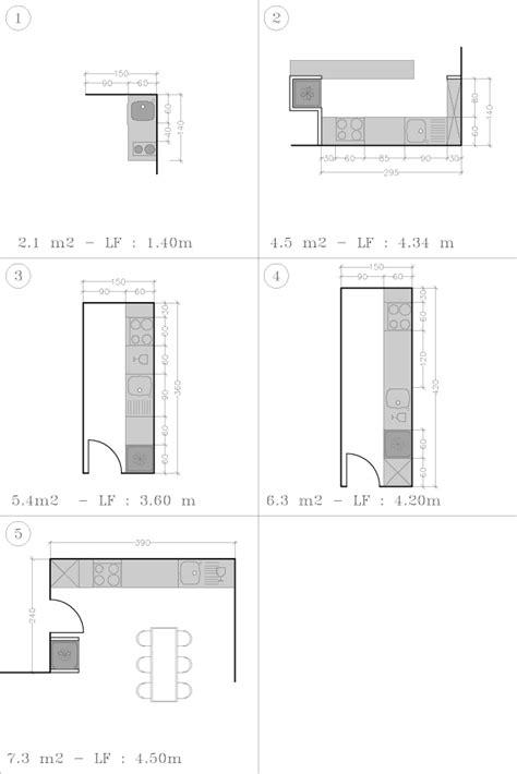 cuisine disposition plans studio d 39 archi le d 39 architecte de nicolas