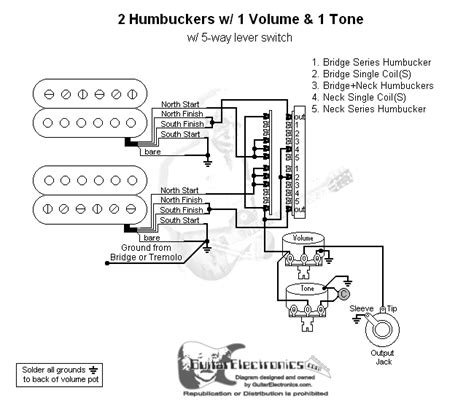 Humbuckers With Super Switch Help