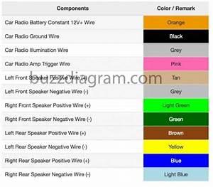 2004 Chevy Cavalier Headlight Wiring Diagram Color