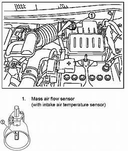 Hummer Maf Iat Sensor Diagram