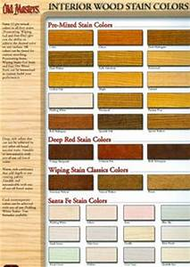 Wood stains color guide now i am not sure what stain for Best brand of paint for kitchen cabinets with papiers scrap