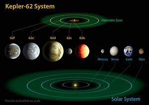 Kepler Mission Discovers Two New Planetary Systems with ...