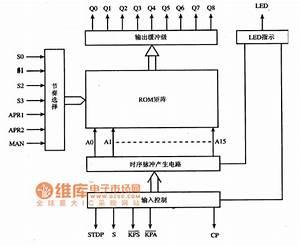 Internal Circuit Block Diagram Of Lno99 Integrated Circuit - Filter Circuit