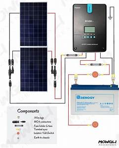 200 Watt Solar Panel Wiring Diagram  U0026 Kit List