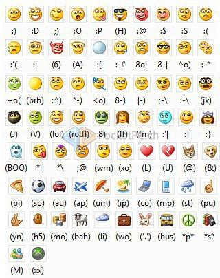 how to add emoticons icons smilies keyboard on iphone how to create a text emoticon rancho santa fe home theater
