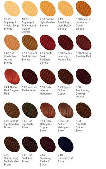 Hair Color Descriptions by More Hair Color Names For Characters Writing Characters