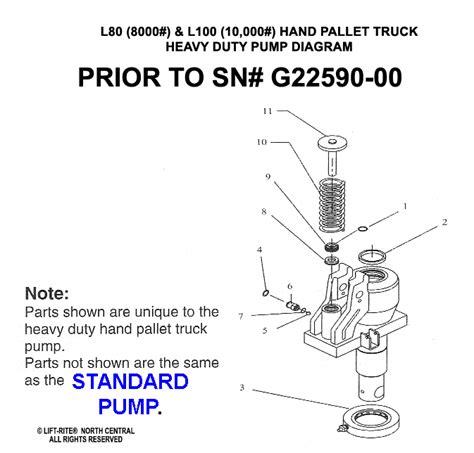 Lift Rite High Capacity Hand Pallet Truck Prior